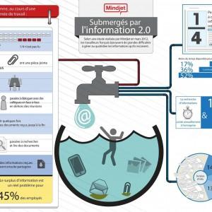 Infobesite-infographie-nuwave-marketing-2012